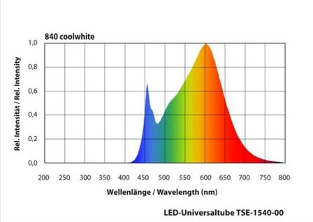 OneTLed Universele LED buis 150cm 24W 4000K