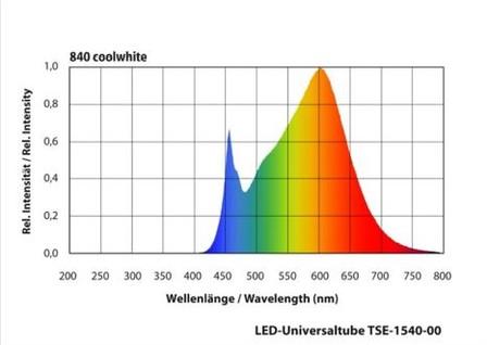OneTLed Universele LED buis 120cm 17,5W 4000K