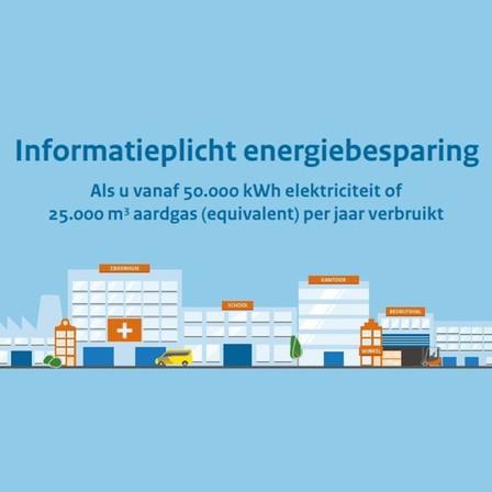 Energie besparen wordt een verplichting voor veel organisaties en instellingen
