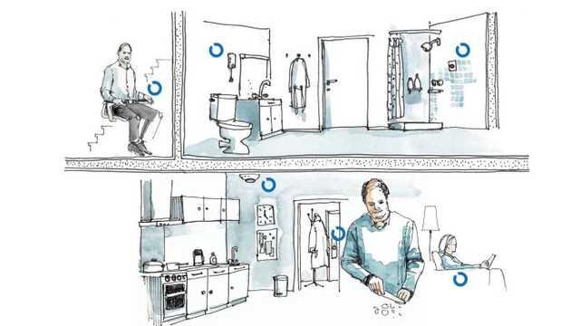 LED en domotica kansen in de zorgsector