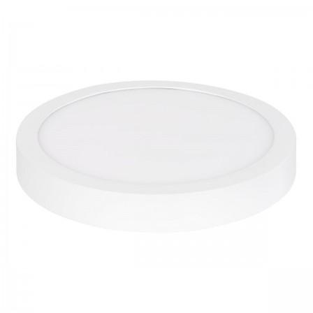 Human Centric Ronde LED panelen